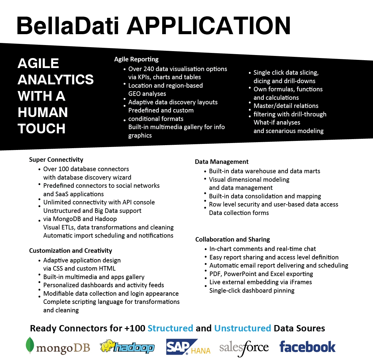 Ecnet supply chain solutions enterprise solutions retail turned into eye catching dashboards belladati offering includes both on premise and cloud bi application platform native mobile apps and bellaapps nvjuhfo Image collections